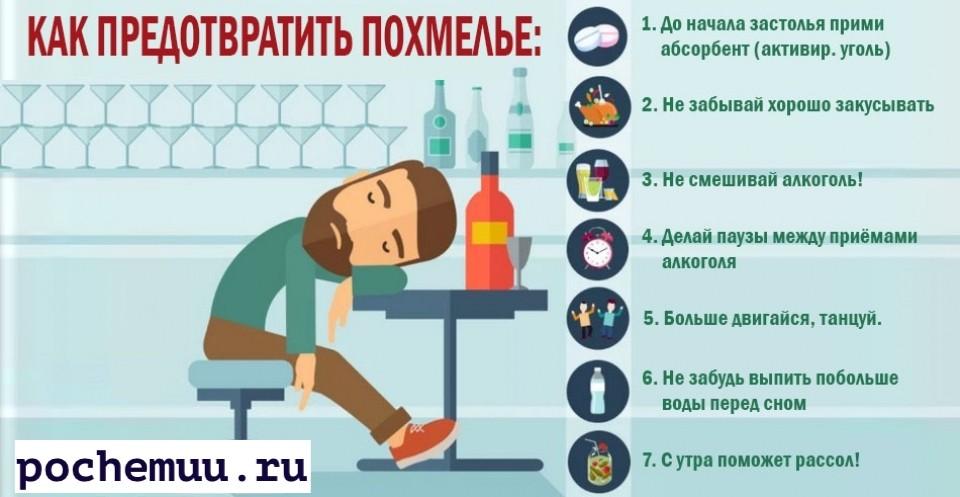 пить на голодный желудок категорически нельзя. Дело в том, что алкоголь очень быстро впитывается в кровь. Затем и ударяет по голове; не смешивайте разные алкогольные напитки, особенно не понижайте градус. Уровень опьянения в таком случае возрастает в несколько раз; заедайте или запивайте каждую рюмочку или бокал. Всасыванию алкоголя очень хорошо помогают жирные продукты.