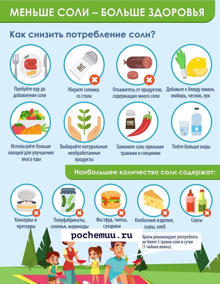 инфографика как уменьшить употребление соли