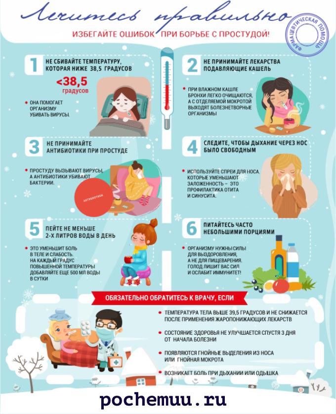 инфографика лечение простуды