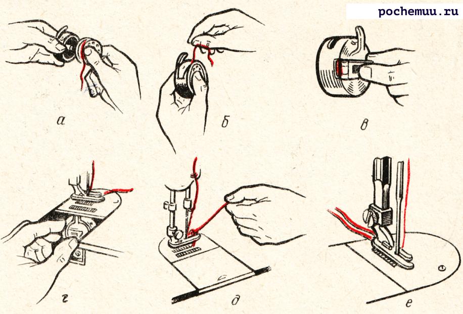 устанавливаем катушку ниток в швейную машину